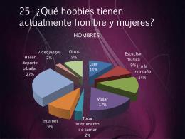 Diapositivas - mujeresenelmundo