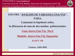 Modelo- Anova Una Vía: Supuestos (GAUV_02)