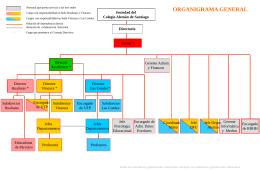 organigrama sede vitacura - Colegio Alemán de Santiago