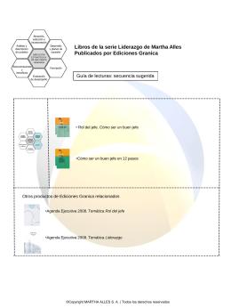 Diapositiva 1 - Martha Alles