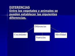 DIFERENCIAS Entre los vegetales y animales se pueden