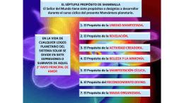 shamballa-septuple propósito-1