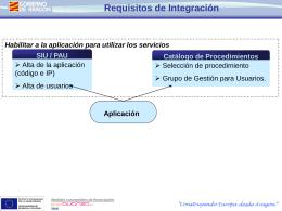 Presentación para integradores - Portal administración electrónica