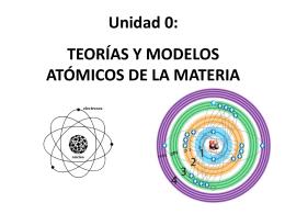 Teorías Atomicas