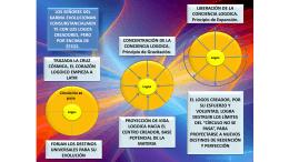 EL KARMA Y LOS ÁNGELES-2