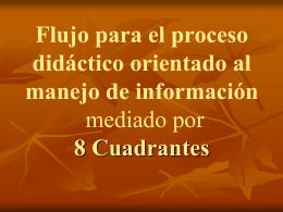 Cuadrantes (PowerPoint 616 kb)