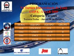 PROGRAMACIÓN VI Torneo Universitario de Tenis COPA