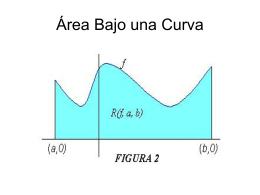 Area bajo una curva