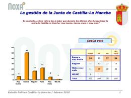 Encuesta PSOE FEB 2010