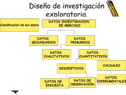 2012-Diseño de investigación exploratoria