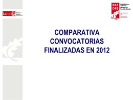 Convocatorias finalizadas en 2012 (504 Kb. )