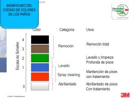 Capacitación básica en tratamiento de pisos