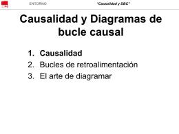 Causalidad y DBC - Dinámica de Sistemas