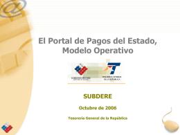 Modelo Operativo
