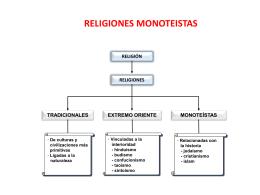 5to_sec_tema 8 religiones monoteistas