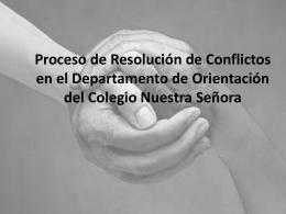 Resolucion De Conflictos Desde Psicología
