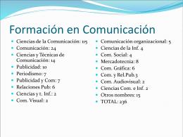 Procesos de Comunicación