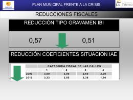 Ayudas del Ayuntamiento de Patena para superar la crisis.