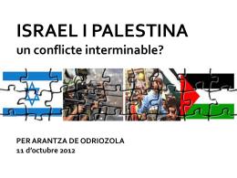 Docu – fòrum ISRAEL PALESTINA PER ARANTZA