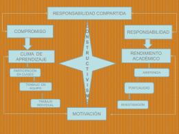 PROCESO DE EVALUACIÓN TRIANGULADA EVALUACIÓN