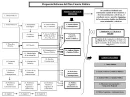 propuesta reforma plan de estudios