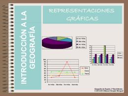 REPRESENTACIONES GRÁFICAS - Historia