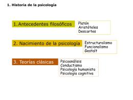 Diapositiva 1 - Psicología