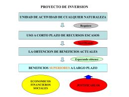 El-proyecto-de-inversión