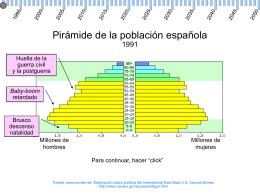 población española - E