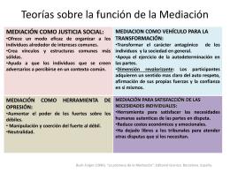 Introducción a la teoría y práctica de la mediación