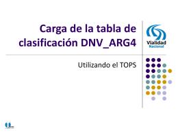 Carga de la tabla de clasificación DNV_ARG4