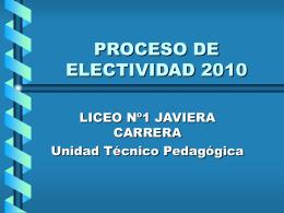 PROCESO DE ELECTIVIDAD 2010