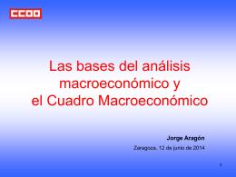 tema 2 cuadro macroeconómico