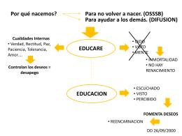 Educare y difusión