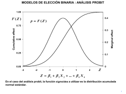 MODELOS DE ELECCIÓN BINARIA : ANÁLISIS PROBIT Como en