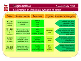 Religión Católica Proyecto Emaús 1º ESO