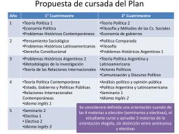 Propuesta de cursada del Plan