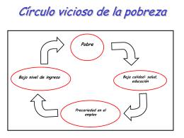 Círculo vicioso de la pobreza