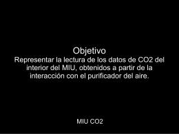 MIU CO2 - designblog