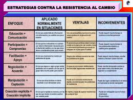 estrategias_contra_resistencia