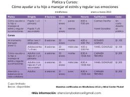 Platica y Cursos de Atención Concentrada y Balance Emocional