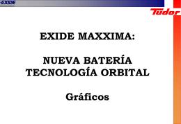 EXIDE MAXXIMA - Todobaterias.com