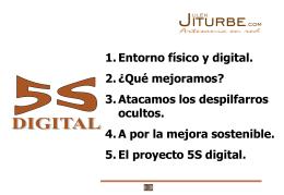Entorno físico y digital.