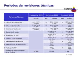 Comparación Auditorías 2006, 2008 y 2009, Súmate