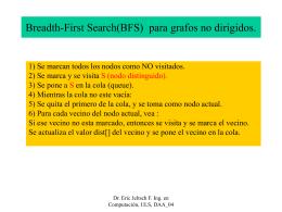 BFS_04(nodirigido)