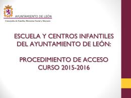 EEII. PROCEDIMIENTO ACCESO 2015-2016