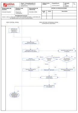 Anexo 21: Calibración y mantenimiento
