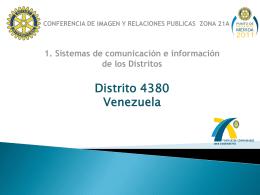 Conferencia de Imagen y Relaciones Públicas - Rotary E-Club