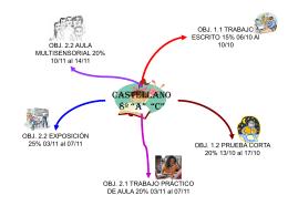 """castellano 8º """"b"""" - La Educación en la Tricentenaria."""