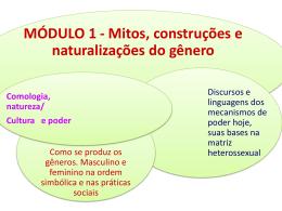 """Seminário """"Feminino/Masculino: a construção do gênero"""""""